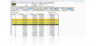 We provide Microsoft Excel reports, where extracted data from SAP using VBA Code